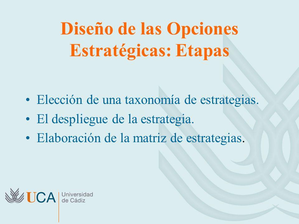 Diseño de las Opciones Estratégicas: Etapas Elección de una taxonomía de estrategias. El despliegue de la estrategia. Elaboración de la matriz de estr