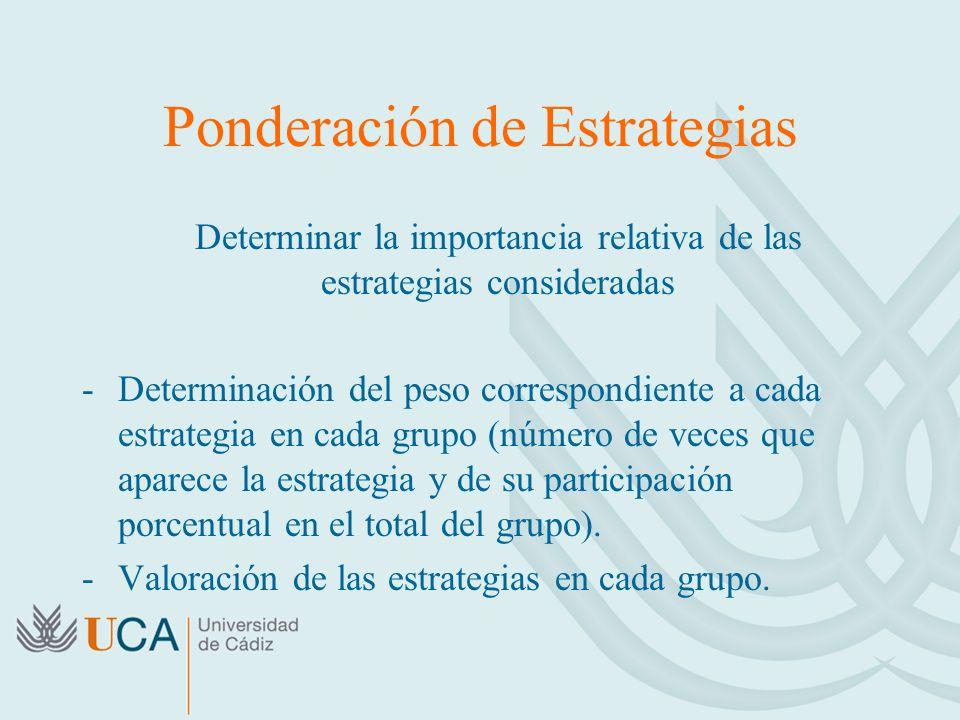 Ponderación de Estrategias Determinar la importancia relativa de las estrategias consideradas -Determinación del peso correspondiente a cada estrategia en cada grupo (número de veces que aparece la estrategia y de su participación porcentual en el total del grupo).