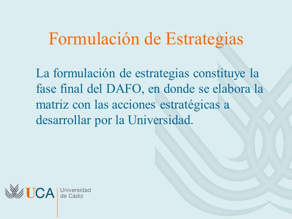 Formulación de Estrategias La formulación de estrategias constituye la fase final del DAFO, en donde se elabora la matriz con las acciones estratégicas a desarrollar por la Universidad.