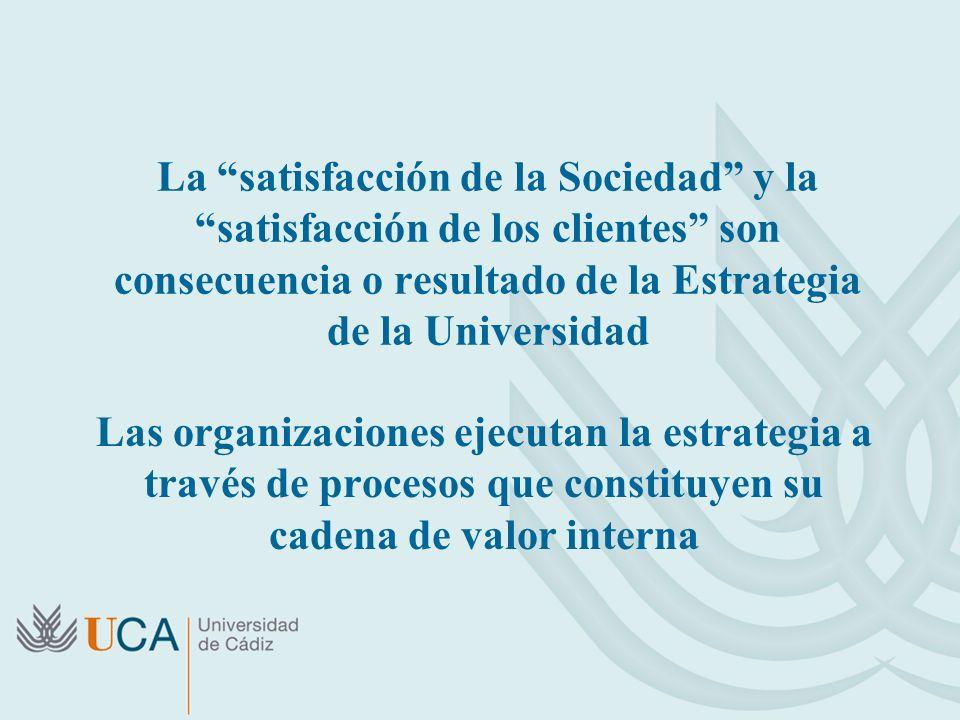 La satisfacción de la Sociedad y la satisfacción de los clientes son consecuencia o resultado de la Estrategia de la Universidad Las organizaciones ejecutan la estrategia a través de procesos que constituyen su cadena de valor interna