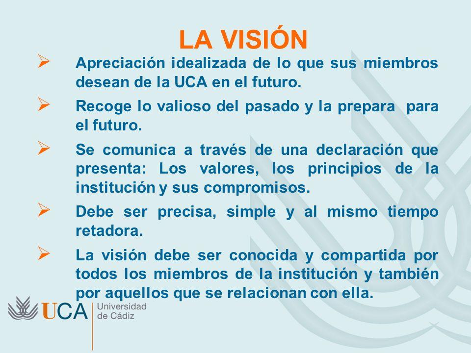 LA VISIÓN Apreciación idealizada de lo que sus miembros desean de la UCA en el futuro. Recoge lo valioso del pasado y la prepara para el futuro. Se co