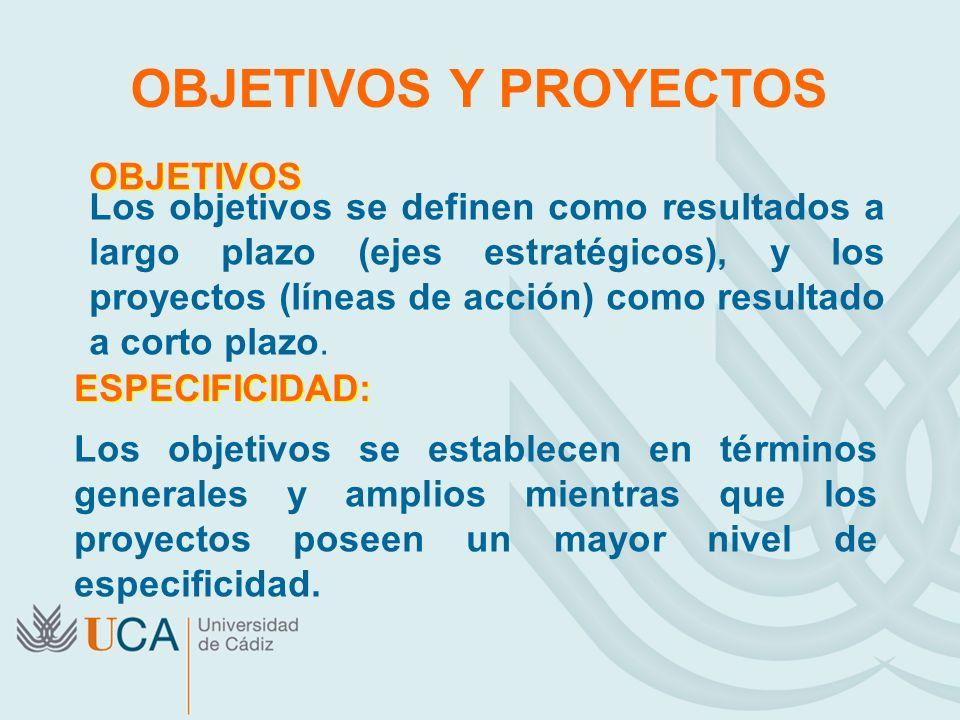 OBJETIVOS Y PROYECTOS Los objetivos se definen como resultados a largo plazo (ejes estratégicos), y los proyectos (líneas de acción) como resultado a