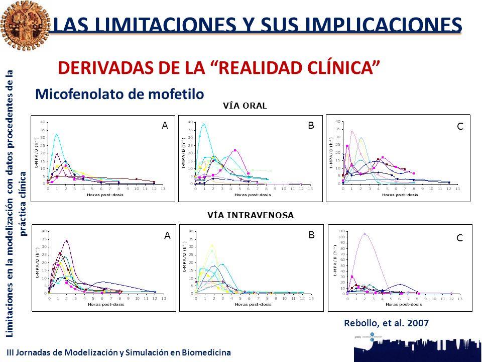 III Jornadas de Modelización y Simulación en Biomedicina Limitaciones en la modelización con datos procedentes de la práctica clínica LAS LIMITACIONES Y SUS IMPLICACIONES DERIVADAS DE LA REALIDAD CLÍNICA Micofenolato de mofetilo Rebollo, et al.