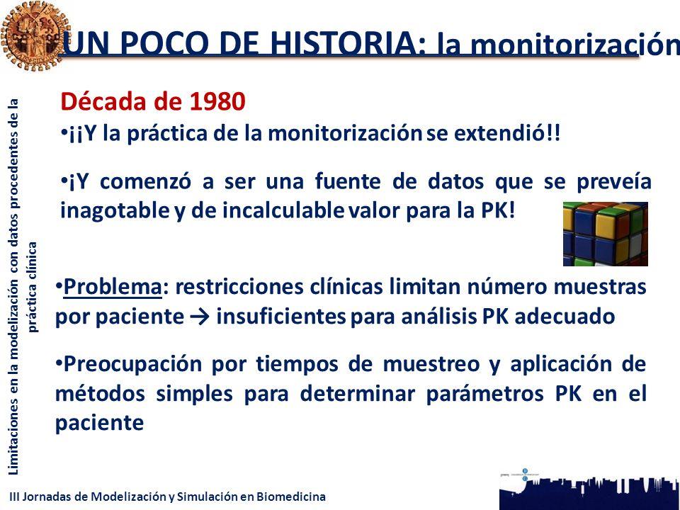 III Jornadas de Modelización y Simulación en Biomedicina Limitaciones en la modelización con datos procedentes de la práctica clínica UN POCO DE HISTORIA: la monitorización Década de 1980 ¡¡Y la práctica de la monitorización se extendió!.