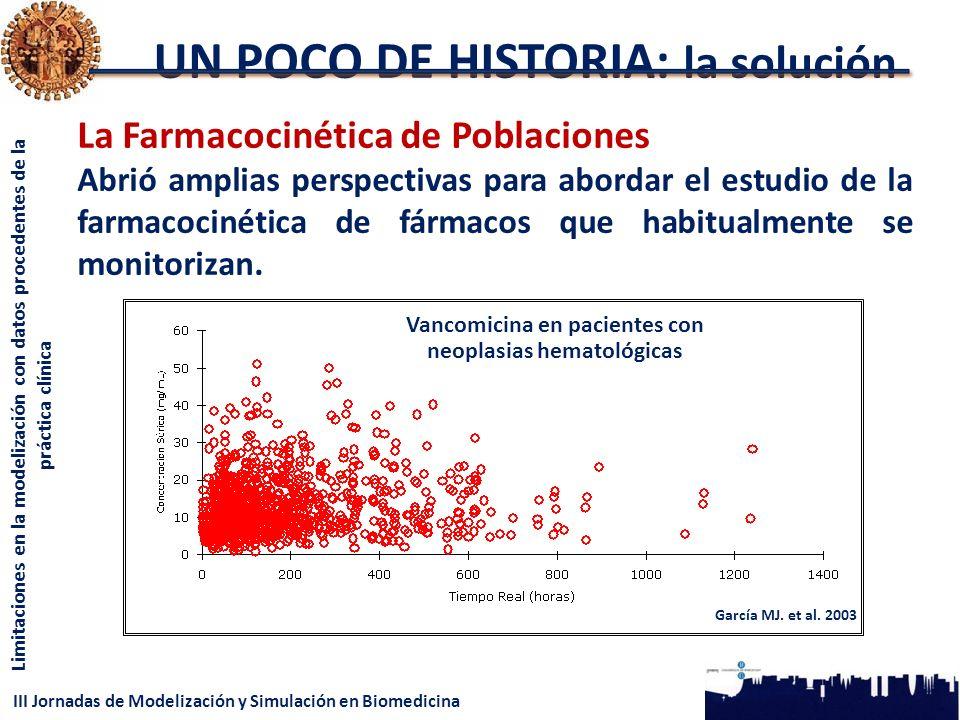 III Jornadas de Modelización y Simulación en Biomedicina Limitaciones en la modelización con datos procedentes de la práctica clínica UN POCO DE HISTORIA: la solución La Farmacocinética de Poblaciones Abrió amplias perspectivas para abordar el estudio de la farmacocinética de fármacos que habitualmente se monitorizan.