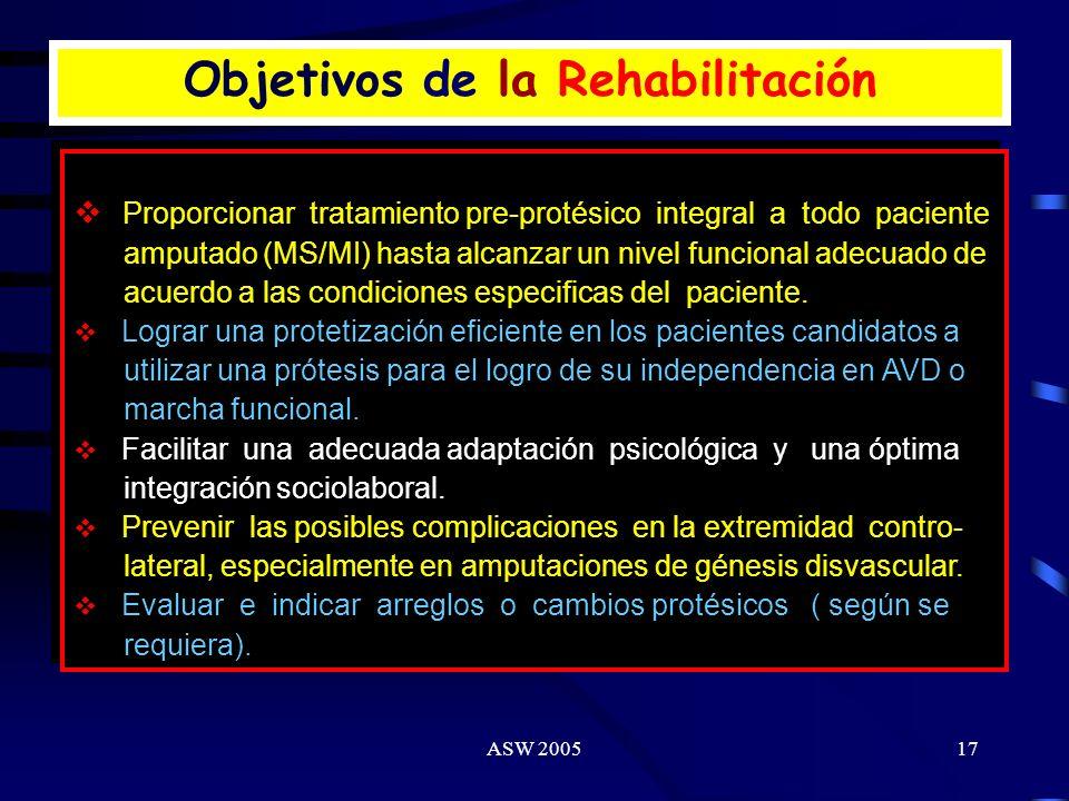 ASW 200516 Categorización Protésica Fuente: Dr. Carlos Arce (comunicación personal - 1990) PARAMETROS CATEGORIA III CATEGORIA II CATEGORIA I