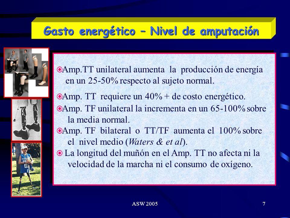 ASW 20056 La amputación de MI, c/s prótesis, produce un gasto extra de energía durante la marcha. El caminar con muletas requiere más energía que cami