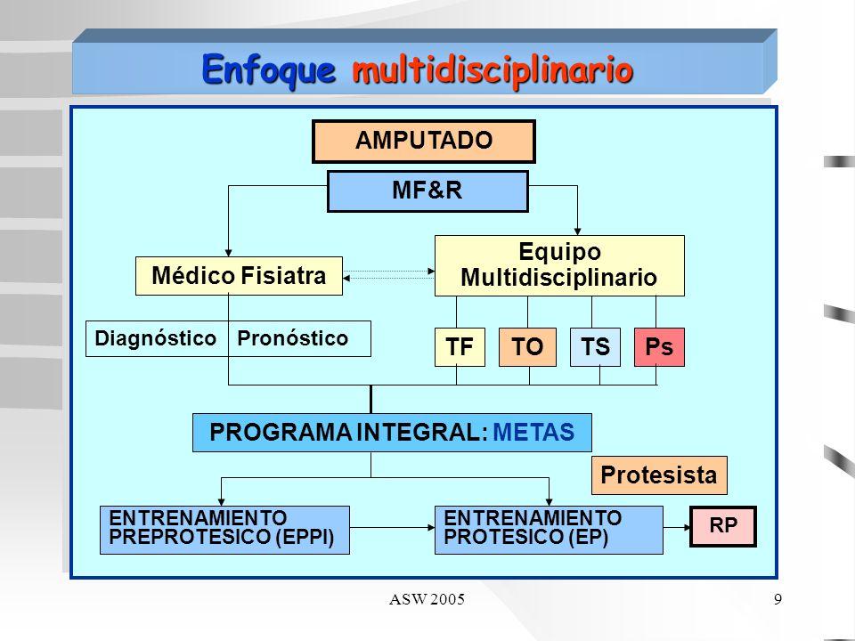 ASW 20059 AMPUTADO MF&R Médico Fisiatra Equipo Multidisciplinario TFTOTSPs PROGRAMA INTEGRAL: METAS ENTRENAMIENTO PREPROTESICO (EPPI) ENTRENAMIENTO PROTESICO (EP) RP Protesista DiagnósticoPronóstico Enfoque multidisciplinario