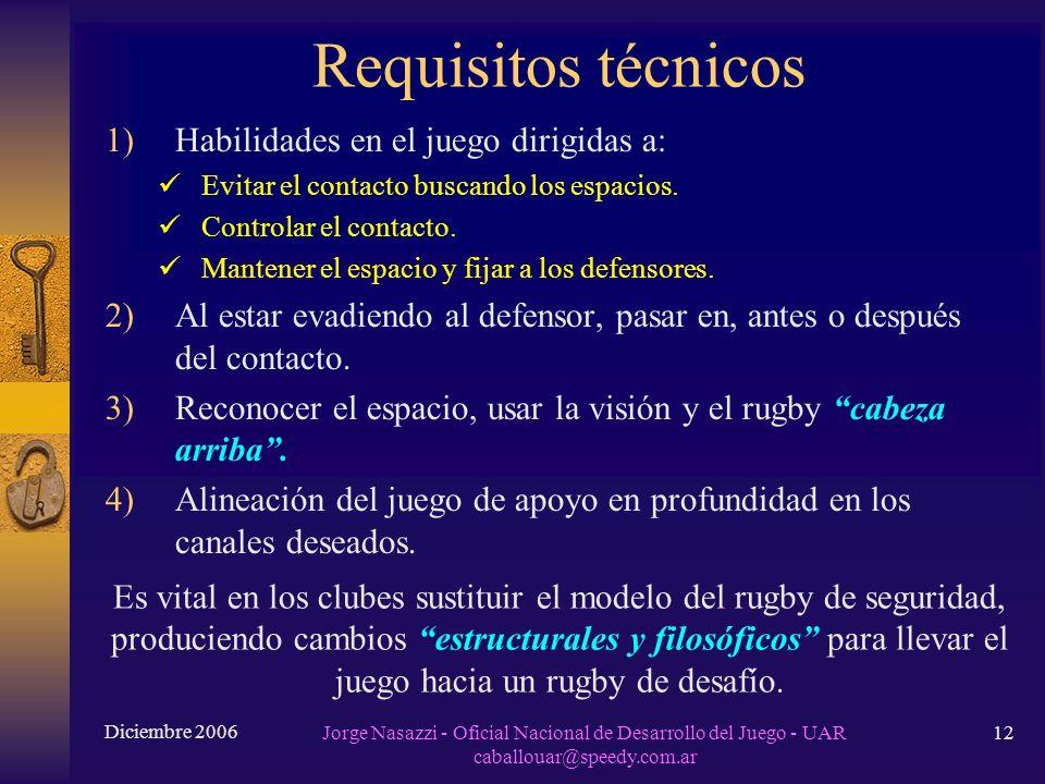 Diciembre 2006 Jorge Nasazzi - Oficial Nacional de Desarrollo del Juego - UAR caballouar@speedy.com.ar 12 Requisitos técnicos 1)Habilidades en el juego dirigidas a: Evitar el contacto buscando los espacios.