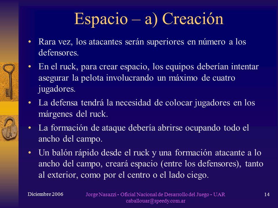 Diciembre 2006 Jorge Nasazzi - Oficial Nacional de Desarrollo del Juego - UAR caballouar@speedy.com.ar 14 Espacio – a) Creación Rara vez, los atacantes serán superiores en número a los defensores.