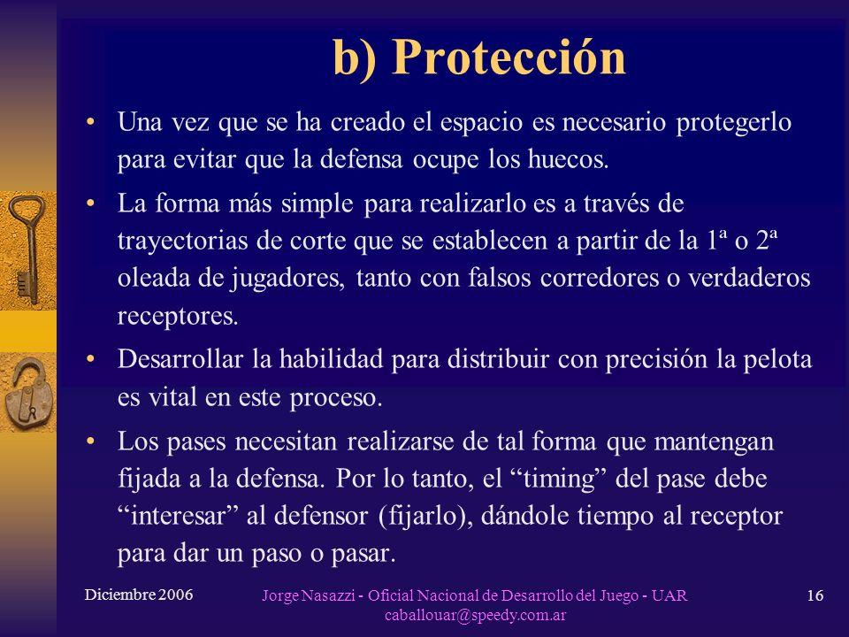 Diciembre 2006 Jorge Nasazzi - Oficial Nacional de Desarrollo del Juego - UAR caballouar@speedy.com.ar 16 b) Protección Una vez que se ha creado el espacio es necesario protegerlo para evitar que la defensa ocupe los huecos.