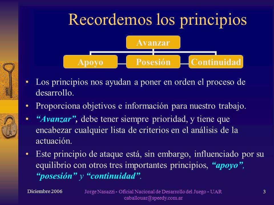 Diciembre 2006 Jorge Nasazzi - Oficial Nacional de Desarrollo del Juego - UAR caballouar@speedy.com.ar 3 Recordemos los principios Los principios nos ayudan a poner en orden el proceso de desarrollo.