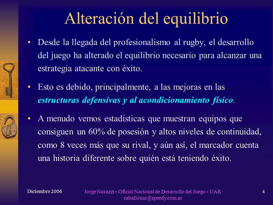 Diciembre 2006 Jorge Nasazzi - Oficial Nacional de Desarrollo del Juego - UAR caballouar@speedy.com.ar 5 Factor clave Cuando se analiza la posesión y la continuidad, el factor clave es la calidad, no la cantidad para llevar a cabo el principio de avanzar.