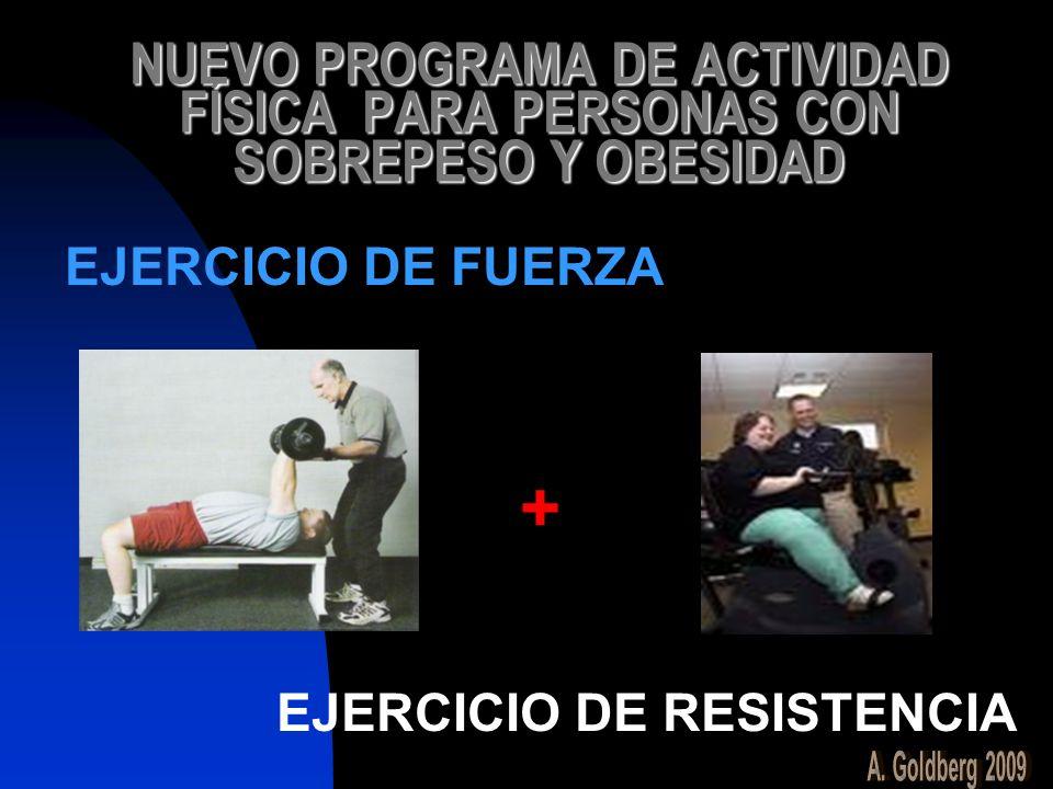 NUEVO PROGRAMA DE ACTIVIDAD FÍSICA PARA PERSONAS CON SOBREPESO Y OBESIDAD EJERCICIO DE FUERZA + EJERCICIO DE RESISTENCIA