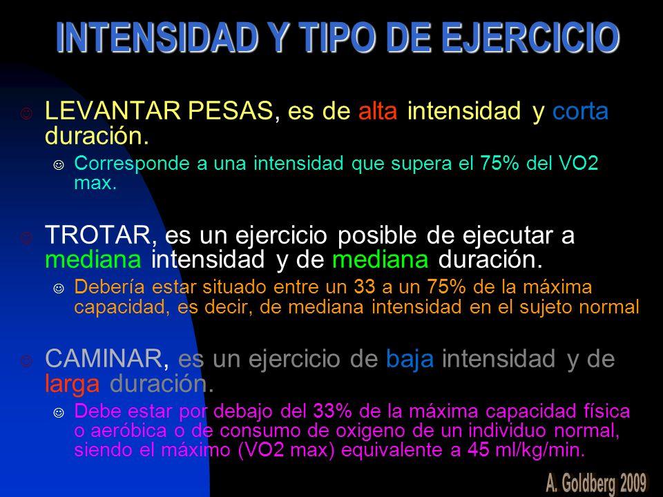 INTENSIDADY TIPO DE EJERCICIO INTENSIDAD Y TIPO DE EJERCICIO LEVANTAR PESAS, es de alta intensidad y corta duración. Corresponde a una intensidad que