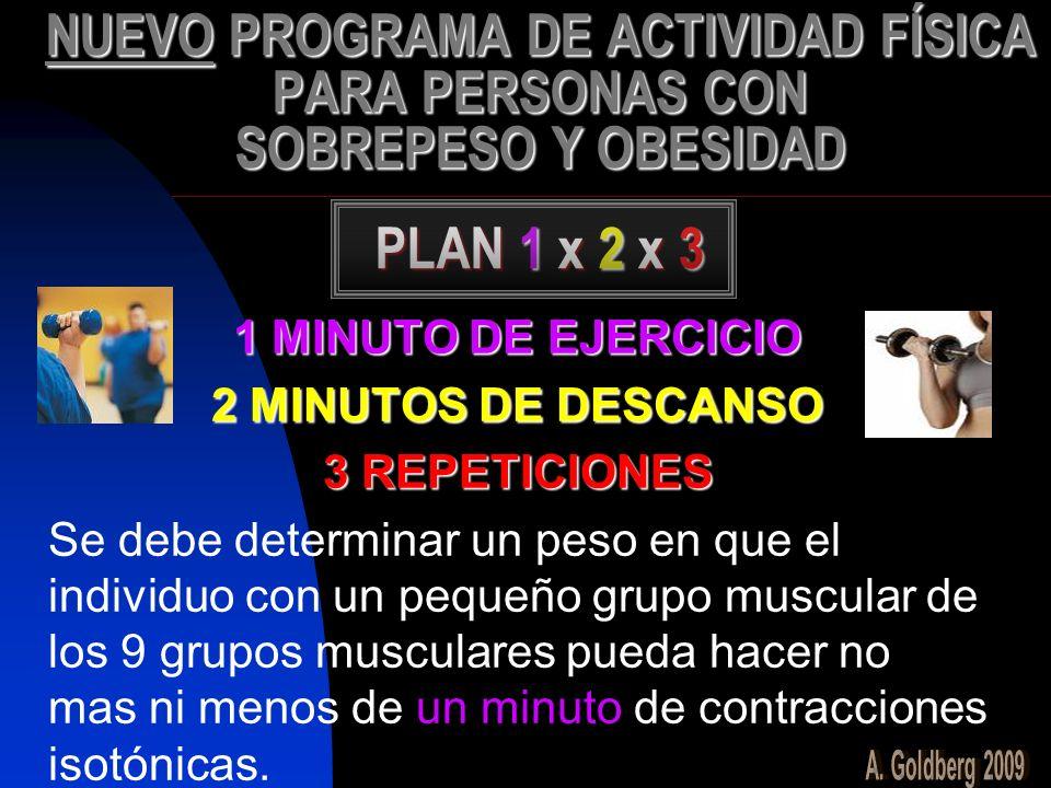 NUEVO PROGRAMA DE ACTIVIDAD FÍSICA PARA PERSONAS CON SOBREPESO Y OBESIDAD PLAN 1 x 2 x 3 1 MINUTO DE EJERCICIO 2 MINUTOS DE DESCANSO 3 REPETICIONES Se