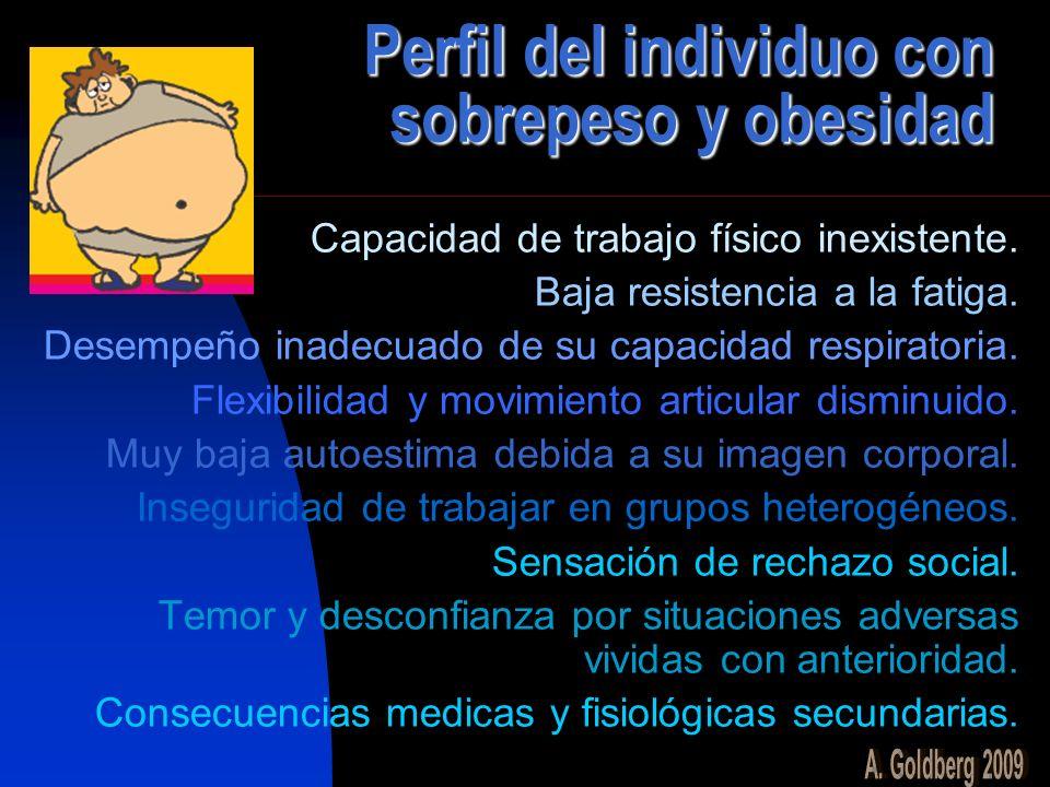 Perfil del individuo con sobrepeso y obesidad Capacidad de trabajo físico inexistente. Baja resistencia a la fatiga. Desempeño inadecuado de su capaci