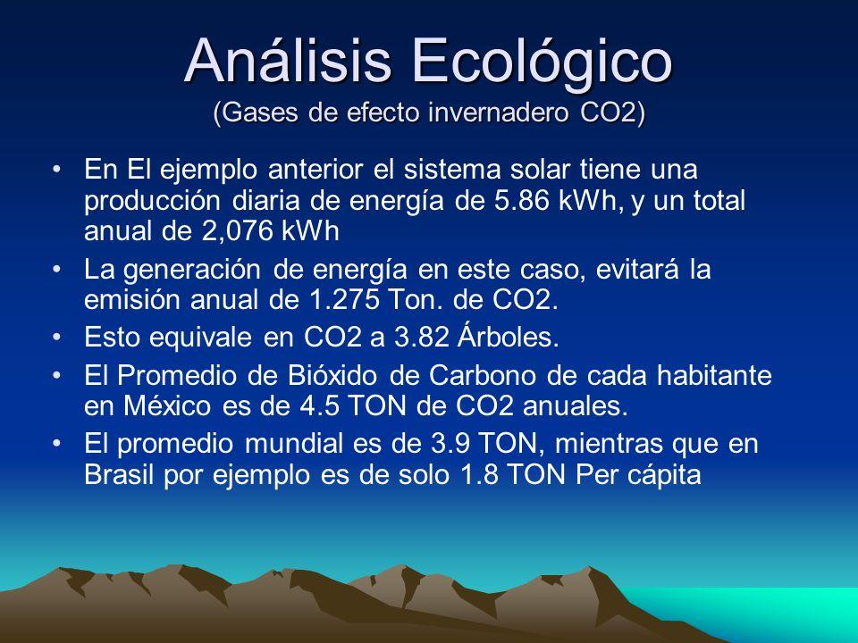 Análisis Ecológico (Gases de efecto invernadero CO2) En El ejemplo anterior el sistema solar tiene una producción diaria de energía de 5.86 kWh, y un