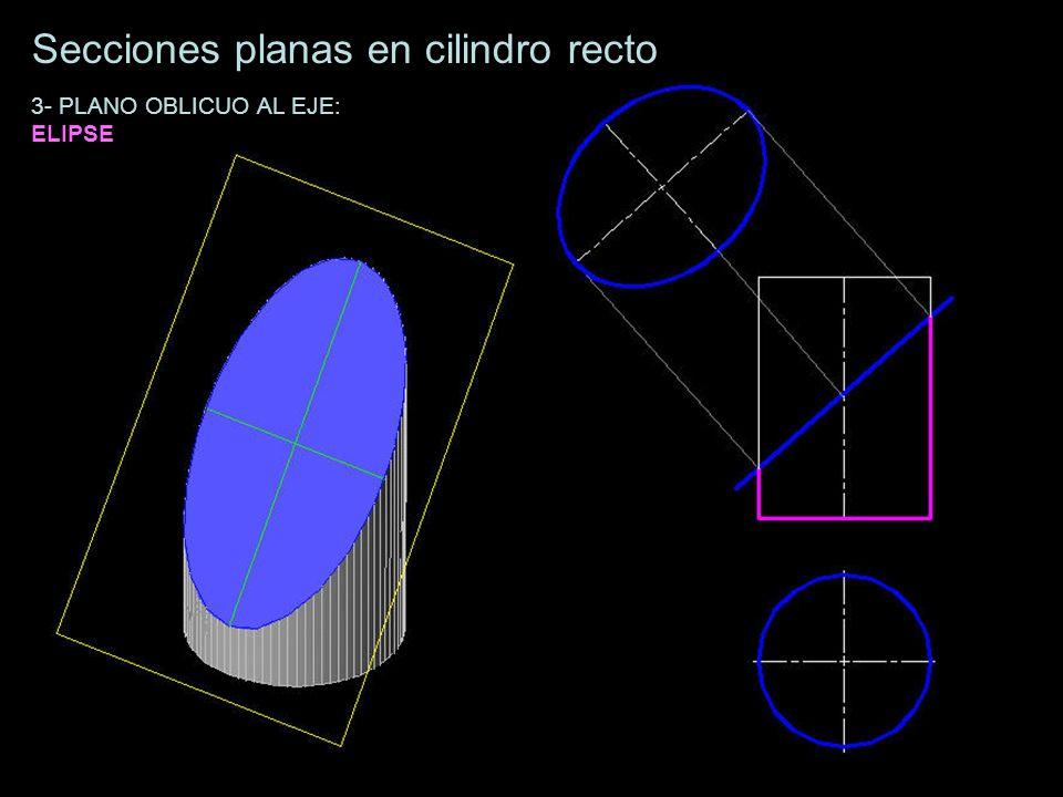 Secciones planas en cilindro recto 3- PLANO OBLICUO AL EJE: ELIPSE