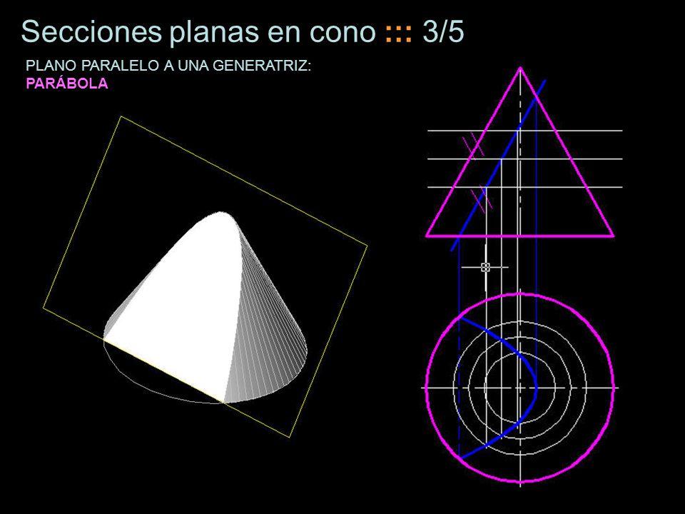 Secciones planas en cono ::: 3/5 PLANO PARALELO A UNA GENERATRIZ: PARÁBOLA