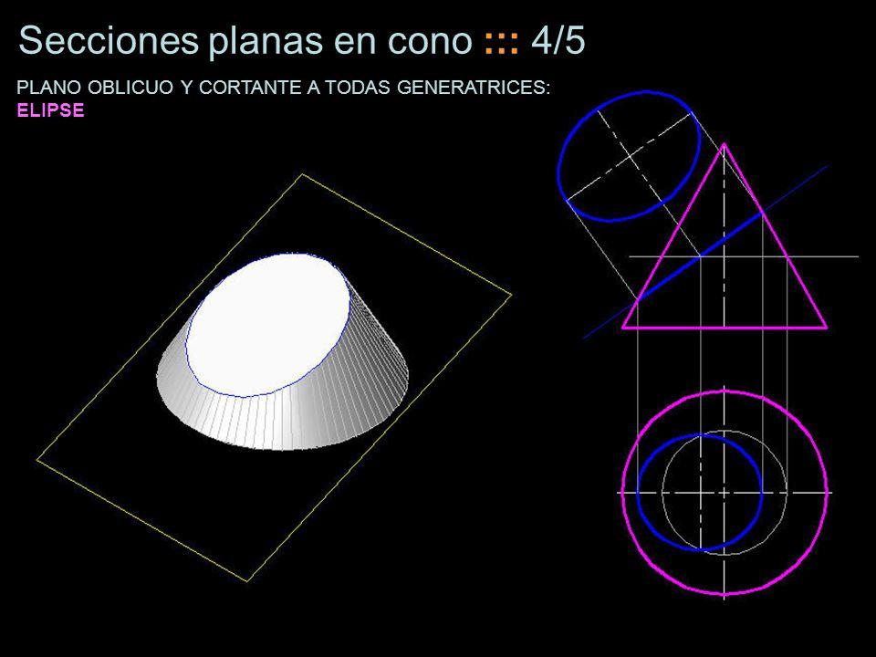 Secciones planas en cono ::: 4/5 PLANO OBLICUO Y CORTANTE A TODAS GENERATRICES: ELIPSE