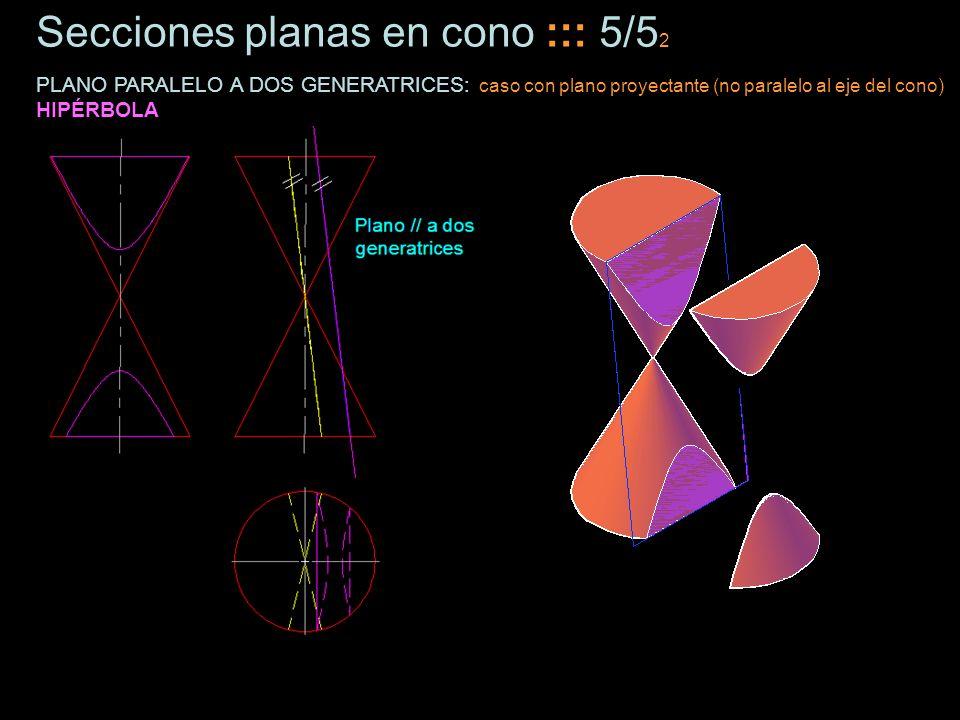 Secciones planas en cono ::: 5/5 2 PLANO PARALELO A DOS GENERATRICES: caso con plano proyectante (no paralelo al eje del cono) HIPÉRBOLA