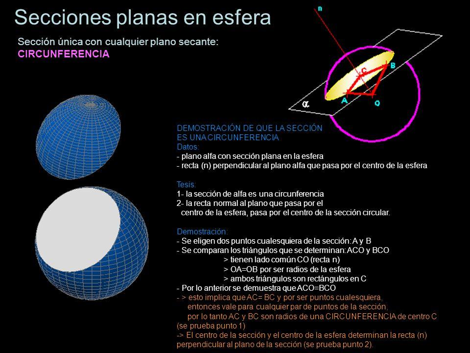 Secciones planas en esfera Sección única con cualquier plano secante: CIRCUNFERENCIA DEMOSTRACIÓN DE QUE LA SECCIÓN ES UNA CIRCUNFERENCIA Datos: - pla