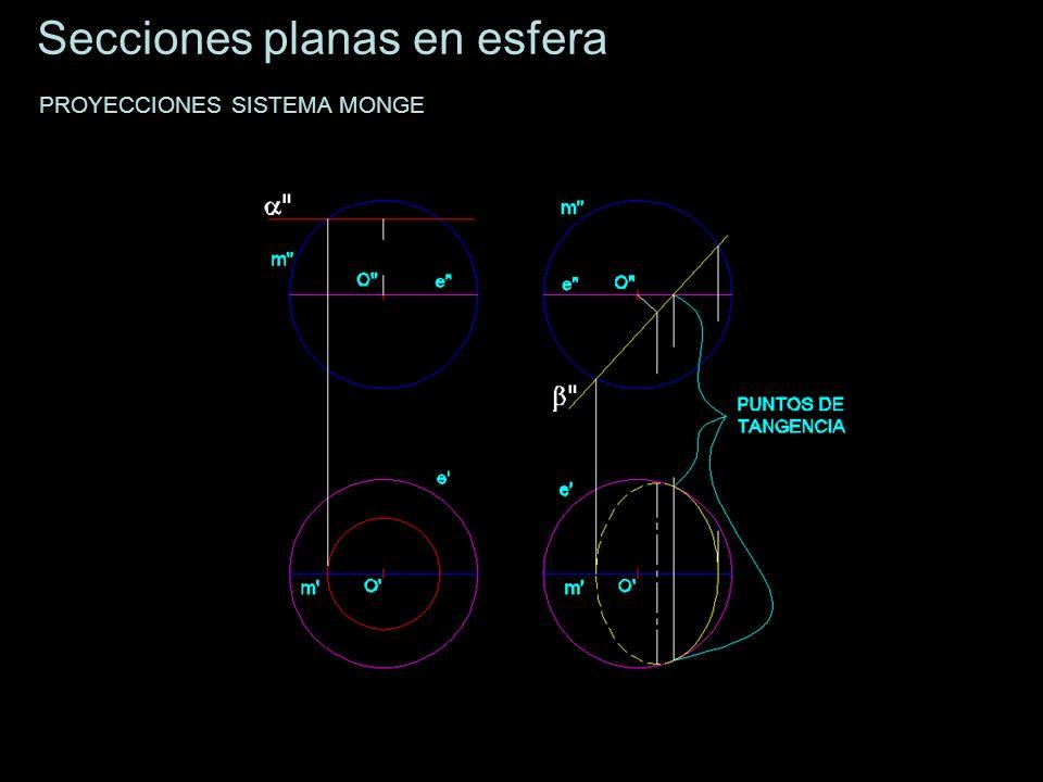 Secciones planas en esfera PROYECCIONES SISTEMA MONGE