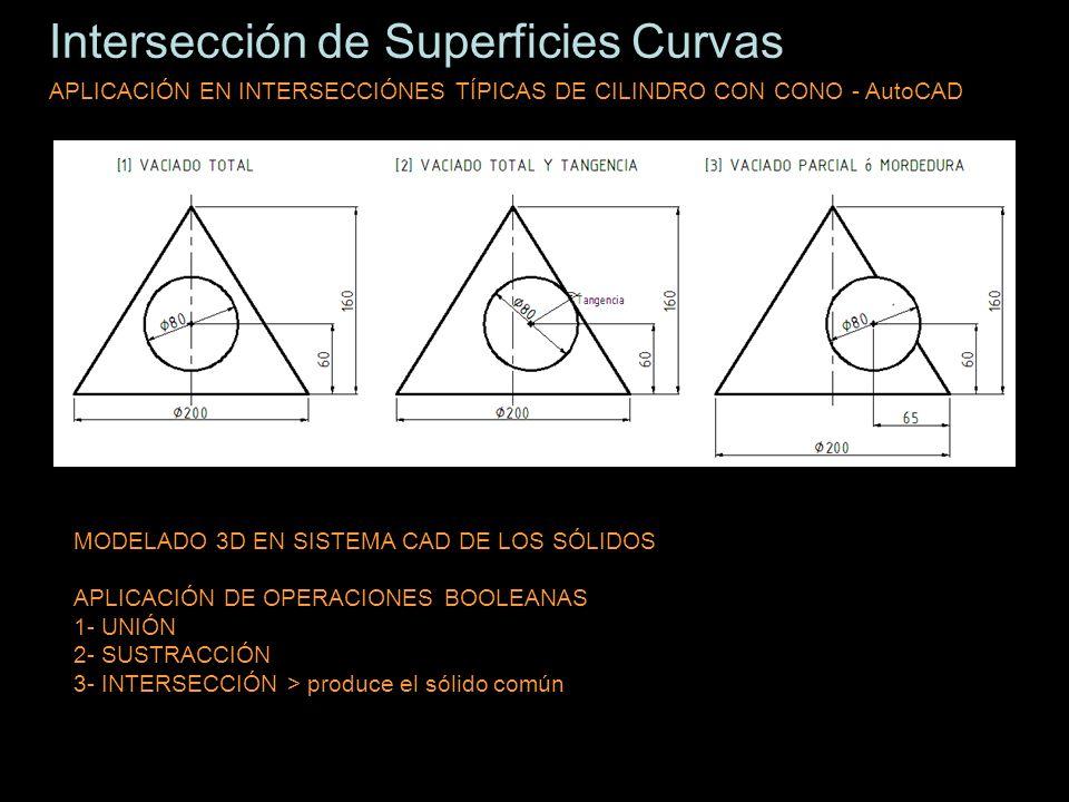 APLICACIÓN EN INTERSECCIÓNES TÍPICAS DE CILINDRO CON CONO - AutoCAD Intersección de Superficies Curvas MODELADO 3D EN SISTEMA CAD DE LOS SÓLIDOS APLIC