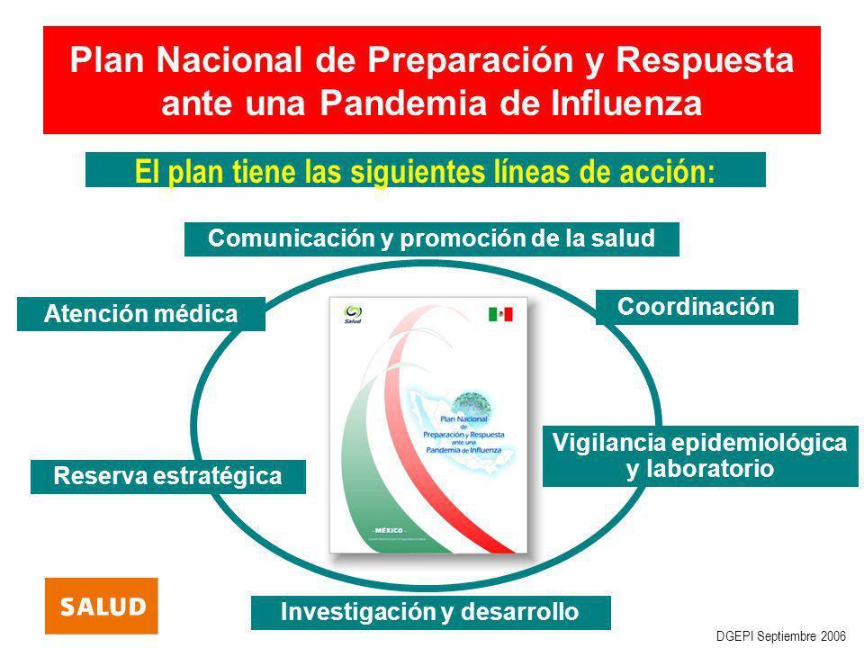 Plan Nacional de Preparación y Respuesta ante una Pandemia de Influenza Comunicación y promoción de la salud Coordinación Vigilancia epidemiológica y