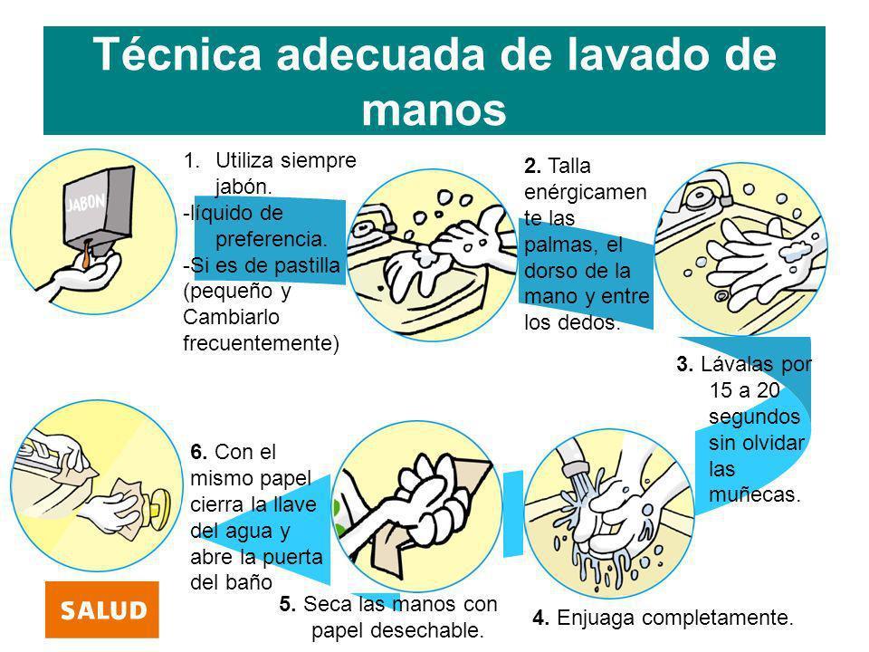 Técnica adecuada de lavado de manos 1.Utiliza siempre jabón. -líquido de preferencia. -Si es de pastilla (pequeño y Cambiarlo frecuentemente) 2. Talla