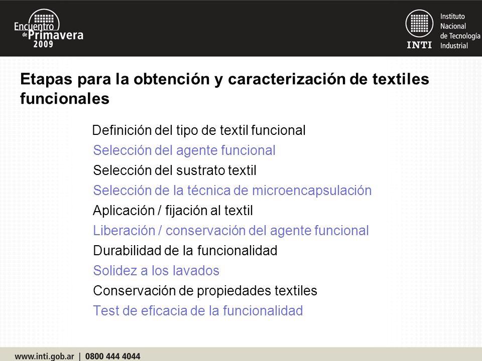 Etapas para la obtención y caracterización de textiles funcionales Definición del tipo de textil funcional Selección del agente funcional Selección de