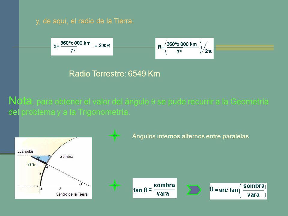 Asumió que los rayos solares llegaban paralelos entre sí a la Tierra Obtuvo la distancia entre Siena y Alejandría.