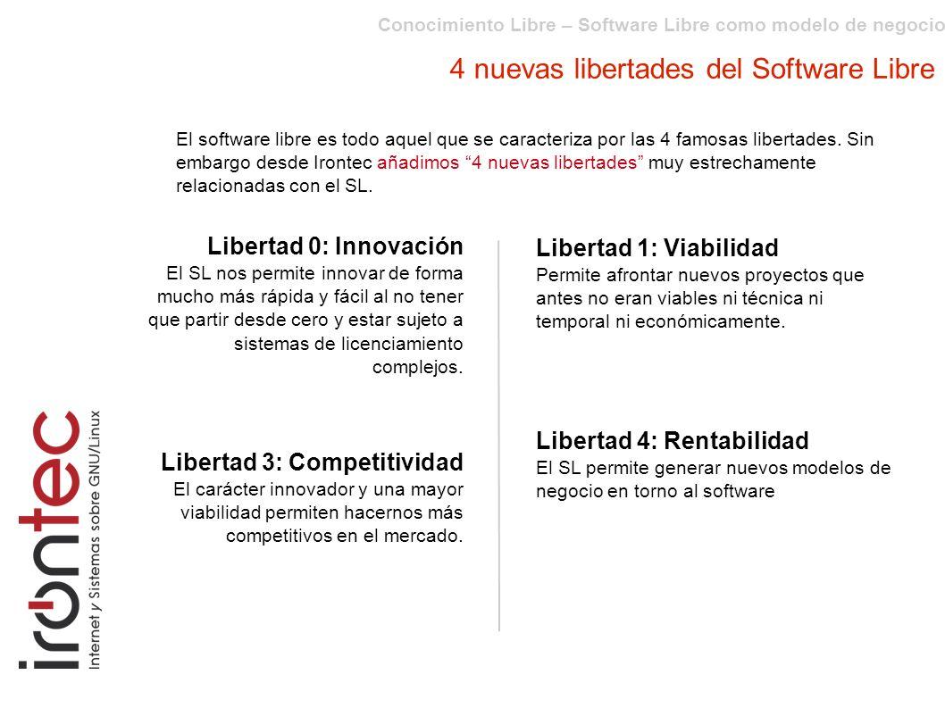 Conocimiento Libre – Software Libre como modelo de negocio 4 nuevas libertades del Software Libre Libertad 0: Innovación El SL nos permite innovar de forma mucho más rápida y fácil al no tener que partir desde cero y estar sujeto a sistemas de licenciamiento complejos.