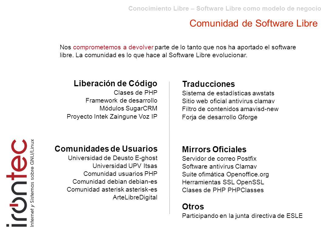 Conocimiento Libre – Software Libre como modelo de negocio Comunidad de Software Libre Liberación de Código Clases de PHP Framework de desarrollo Módu