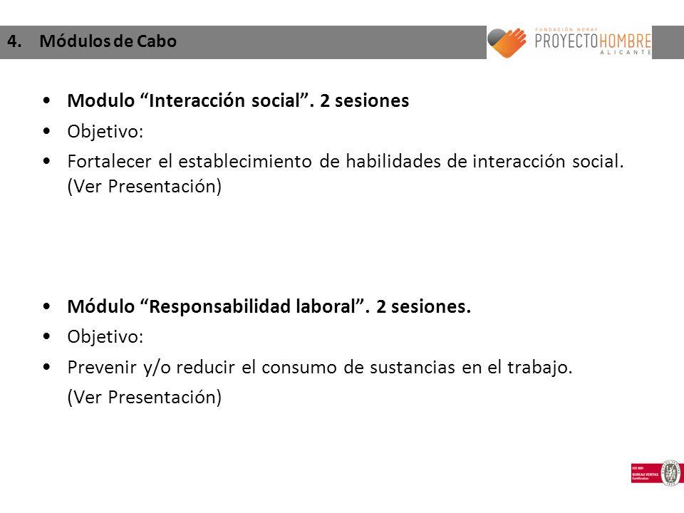 4. Módulos de Cabo Modulo Interacción social.