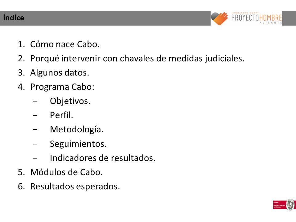 Índice 1.Cómo nace Cabo. 2.Porqué intervenir con chavales de medidas judiciales.
