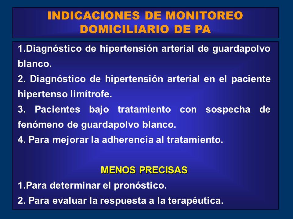 INDICACIONES DE MONITOREO DOMICILIARIO DE PA 1.Diagnóstico de hipertensión arterial de guardapolvo blanco.