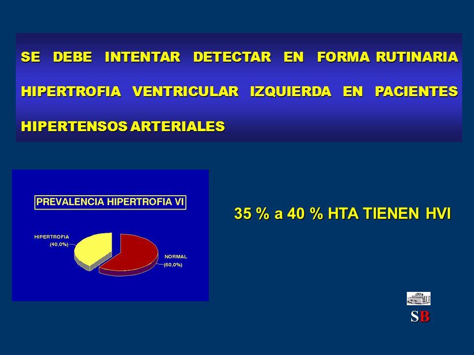SE DEBE INTENTAR DETECTAR EN FORMA RUTINARIA HIPERTROFIA VENTRICULAR IZQUIERDA EN PACIENTES HIPERTENSOS ARTERIALES 35 % a 40 % HTA TIENEN HVI SBSBSBSB