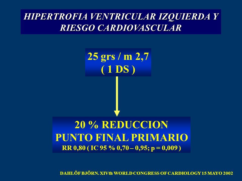 25 grs / m 2,7 ( 1 DS ) 20 % REDUCCION PUNTO FINAL PRIMARIO RR 0,80 ( IC 95 % 0,70 – 0,95; p = 0,009 ) DAHLÖF BJÖRN.