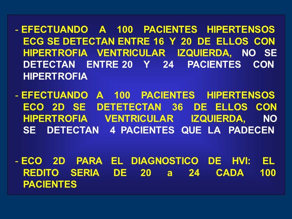 - EFECTUANDO A 100 PACIENTES HIPERTENSOS ECG SE DETECTAN ENTRE 16 Y 20 DE ELLOS CON HIPERTROFIA VENTRICULAR IZQUIERDA, NO SE DETECTAN ENTRE 20 Y 24 PACIENTES CON HIPERTROFIA - EFECTUANDO A 100 PACIENTES HIPERTENSOS ECO 2D SE DETETECTAN 36 DE ELLOS CON HIPERTROFIA VENTRICULAR IZQUIERDA, NO SE DETECTAN 4 PACIENTES QUE LA PADECEN - ECO 2D PARA EL DIAGNOSTICO DE HVI: EL REDITO SERIA DE 20 a 24 CADA 100 PACIENTES