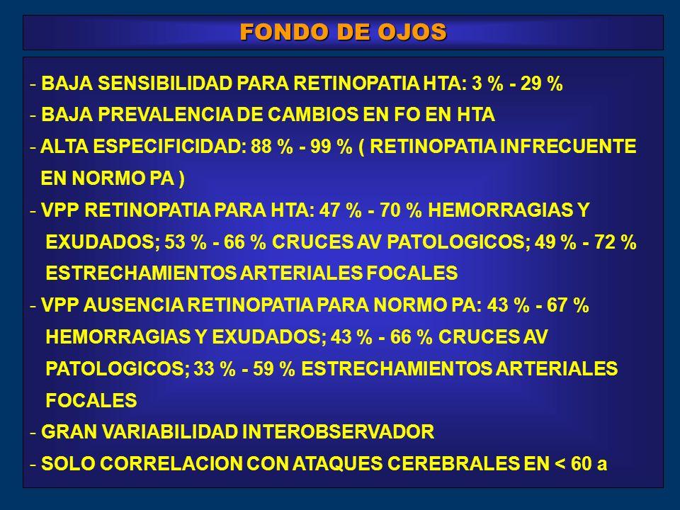 - BAJA SENSIBILIDAD PARA RETINOPATIA HTA: 3 % - 29 % - BAJA PREVALENCIA DE CAMBIOS EN FO EN HTA - ALTA ESPECIFICIDAD: 88 % - 99 % ( RETINOPATIA INFRECUENTE EN NORMO PA ) - VPP RETINOPATIA PARA HTA: 47 % - 70 % HEMORRAGIAS Y EXUDADOS; 53 % - 66 % CRUCES AV PATOLOGICOS; 49 % - 72 % ESTRECHAMIENTOS ARTERIALES FOCALES - VPP AUSENCIA RETINOPATIA PARA NORMO PA: 43 % - 67 % HEMORRAGIAS Y EXUDADOS; 43 % - 66 % CRUCES AV PATOLOGICOS; 33 % - 59 % ESTRECHAMIENTOS ARTERIALES FOCALES - GRAN VARIABILIDAD INTEROBSERVADOR - SOLO CORRELACION CON ATAQUES CEREBRALES EN < 60 a FONDO DE OJOS