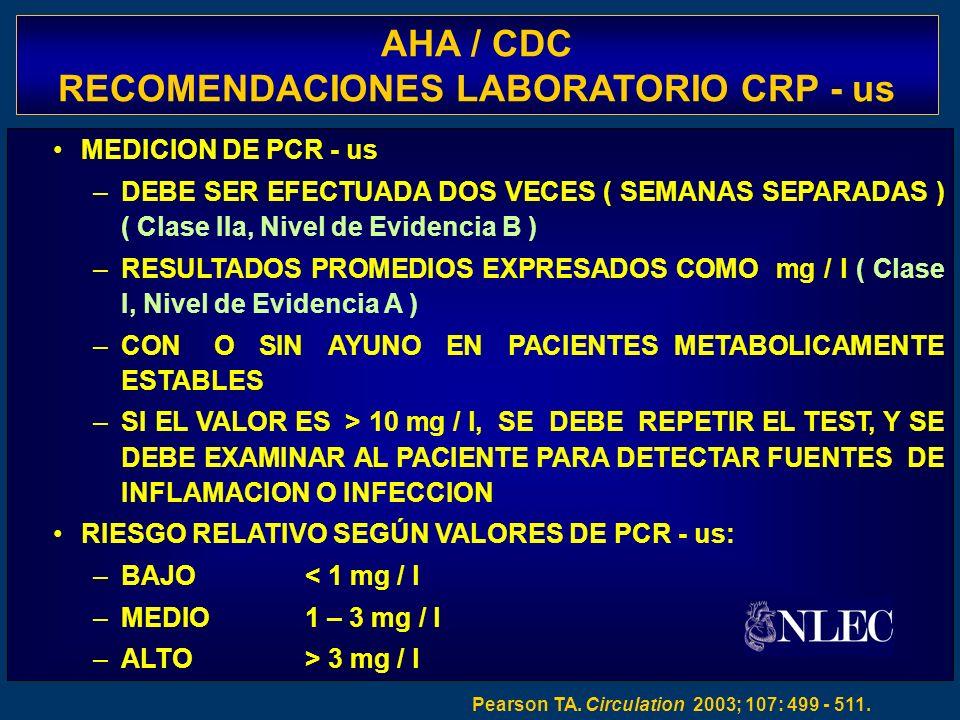 MEDICION DE PCR - us –DEBE SER EFECTUADA DOS VECES ( SEMANAS SEPARADAS ) ( Clase IIa, Nivel de Evidencia B ) –RESULTADOS PROMEDIOS EXPRESADOS COMO mg / l ( Clase I, Nivel de Evidencia A ) –CON O SIN AYUNO EN PACIENTES METABOLICAMENTE ESTABLES –SI EL VALOR ES > 10 mg / l, SE DEBE REPETIR EL TEST, Y SE DEBE EXAMINAR AL PACIENTE PARA DETECTAR FUENTES DE INFLAMACION O INFECCION RIESGO RELATIVO SEGÚN VALORES DE PCR - us: –BAJO< 1 mg / l –MEDIO1 – 3 mg / l –ALTO> 3 mg / l AHA / CDC RECOMENDACIONES LABORATORIO CRP - us Pearson TA.