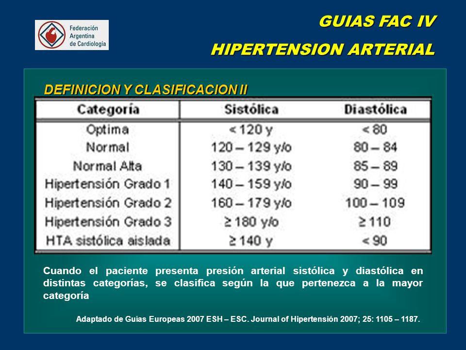 GUIAS FAC IV HIPERTENSION ARTERIAL Adaptado de Guías Europeas 2007 ESH – ESC.