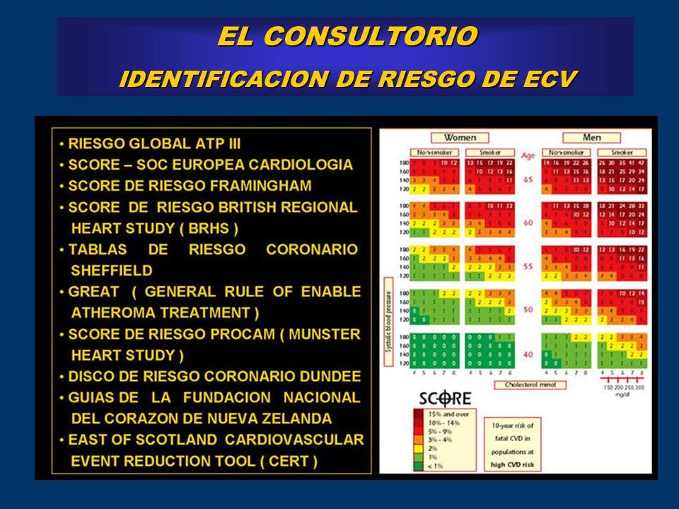 EL CONSULTORIO IDENTIFICACION DE RIESGO DE ECV