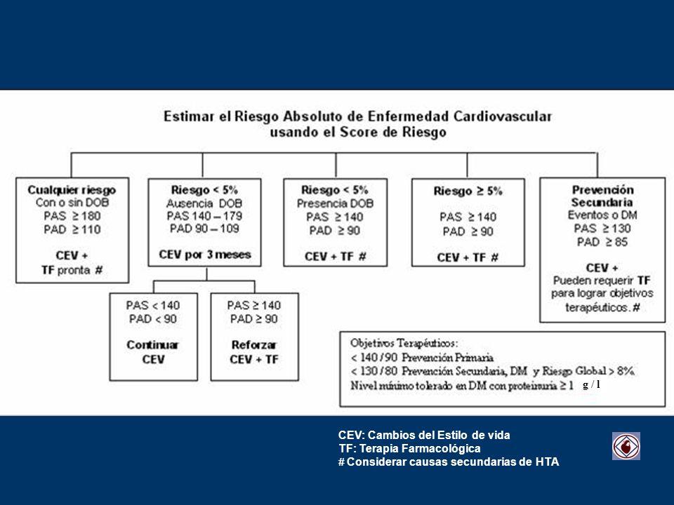 CEV: Cambios del Estilo de vida TF: Terapia Farmacológica Considerar causas secundarias de HTA g / l