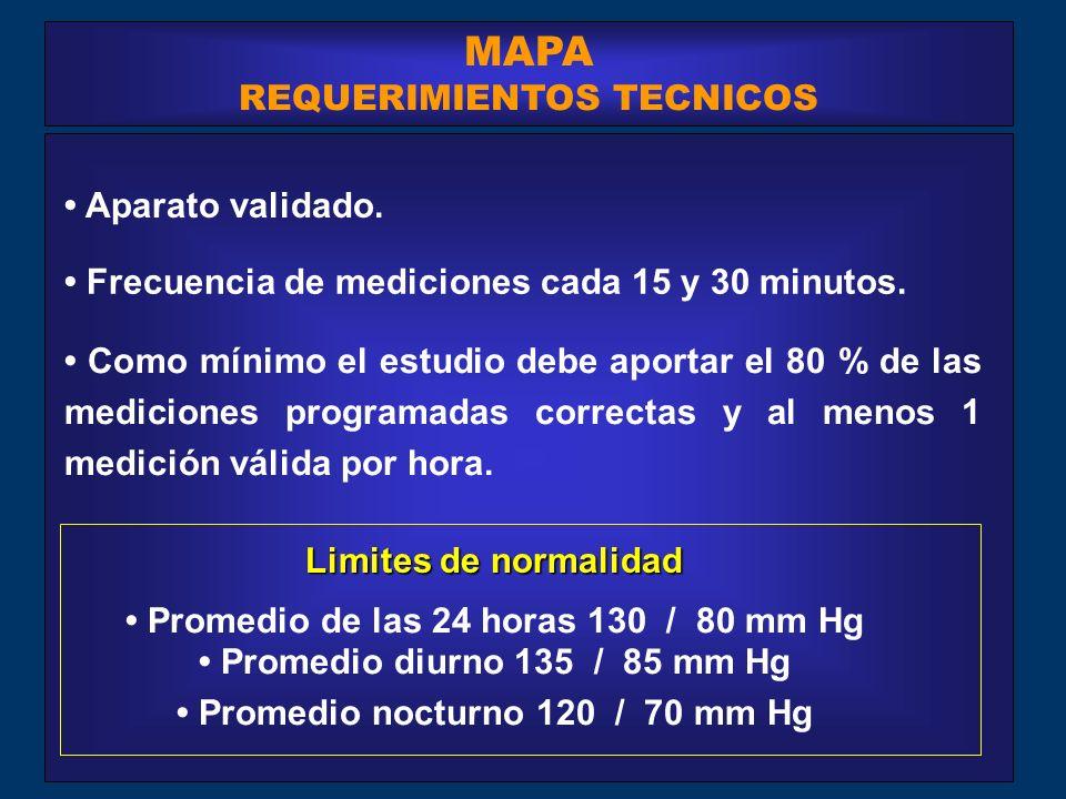 MAPA REQUERIMIENTOS TECNICOS Aparato validado.Frecuencia de mediciones cada 15 y 30 minutos.