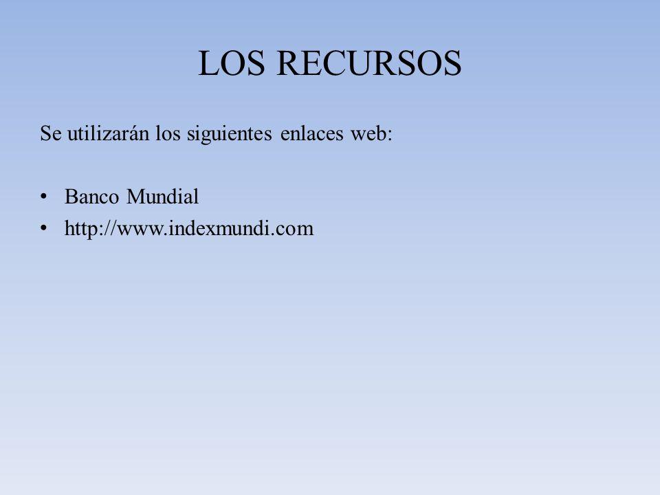 LOS RECURSOS Se utilizarán los siguientes enlaces web: Banco Mundial http://www.indexmundi.com