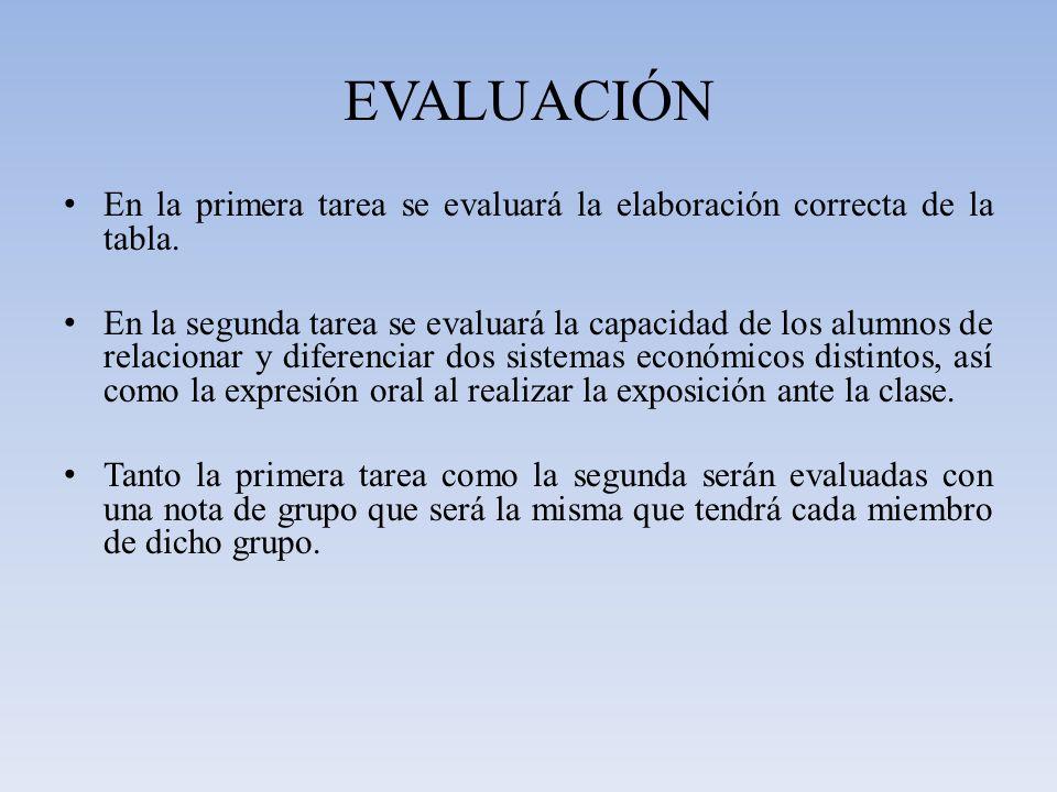 EVALUACIÓN En la primera tarea se evaluará la elaboración correcta de la tabla. En la segunda tarea se evaluará la capacidad de los alumnos de relacio