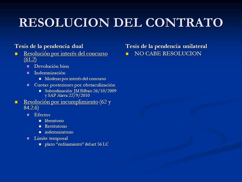 RESOLUCION DEL CONTRATO Tesis de la pendencia dual Resolución por interés del concurso (61.2) Resolución por interés del concurso (61.2) Devolución bi